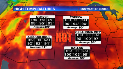 This weekend shows hot, humid conditions taking over central areas of the United States. (I created this graphic in CNN Domestic)